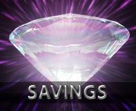 Het concept van de de besparingeninvestering van Weath Stock Fotografie