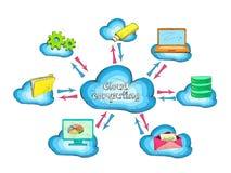 Het concept van de de technologiedienst van het wolkennetwerk Stock Afbeelding