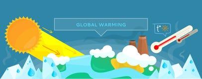 Het Concept van de ecologiebanner het Globale Verwarmen Royalty-vrije Stock Foto