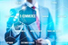 Het concept van de elektronische handel vector illustratie