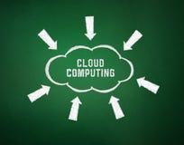 Het Concept van de Gegevensverwerking van de wolk Royalty-vrije Stock Foto