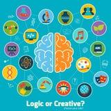 Het concept van de hersenenwetenschap Stock Afbeeldingen