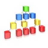 Het concept van de hiërarchie Stock Foto's