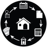 Het concept van de huislening van de cyclus van het bankproces en vereisten in ve stock afbeelding