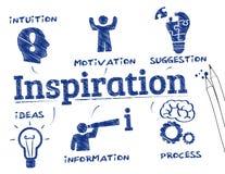 Het concept van de inspiratie vector illustratie