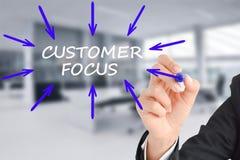 Het concept van de klantennadruk met onderneemster die met teller op transparante achtergrond schrijven stock afbeeldingen