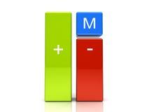 Het concept van de marge Stock Illustratie