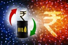 Het concept van de olieindustrie met Vat en Indische Roepie, het concept van de olieprijsmarkt 3d geef terug royalty-vrije illustratie