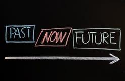 Het concept van de tijd afgelopen, huidig en toekomstig Stock Afbeeldingen