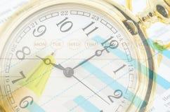 Het concept van de tijdbedrijfseconomie Stock Foto's