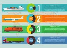 Het concept van de vervoerslogistiek met infographicselementen Vector stock illustratie