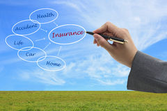 Het concept van de verzekering stock foto