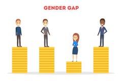Het concept van de het Webbanner van het geslachtshiaat Idee van verschillend salaris royalty-vrije illustratie