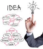 Het concept van het bedrijfsmensensucces Royalty-vrije Stock Afbeeldingen
