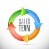 het concept van het de cyclusteken van het verkoopteam Stock Afbeelding