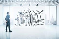 Het concept van het onderzoek Stock Fotografie