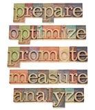 Het concept van het onderzoek en marketing Stock Afbeeldingen