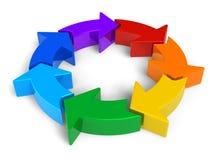 Het concept van het recycling: het diagram van de regenboogcirkel Stock Fotografie
