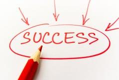 Het concept van het succes Royalty-vrije Stock Foto