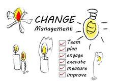 Het concept van het veranderingsbeheer, die ontwerp, Vectorillustratie trekken Stock Foto's
