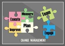 Het concept van het veranderingsbeheer, Figuurzaagontwerp, Vectorillustratie Stock Afbeeldingen