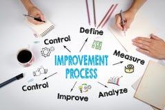 Het Concept van het verbeteringsproces De vergadering bij de witte bureaulijst Stock Foto