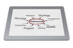 Het concept van teamwoorden Stock Afbeeldingen