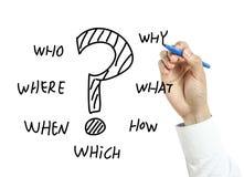 Het concept van vragen Royalty-vrije Stock Afbeeldingen