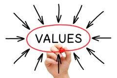 Het Concept van waardenpijlen Stock Foto's