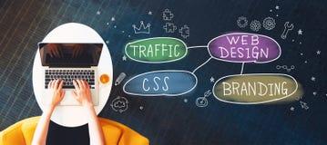 Het concept van het Webontwerp met persoon die laptop met behulp van Stock Afbeelding