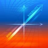 Het concepten hete lichte achtergrond van de stabiliteitsrisicodragende belegging Stock Foto's