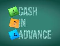 het contante geld post vooraf het teken van het memorandumbord Stock Foto
