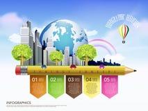 Het creatieve malplaatje van het ecologieconcept met de grafiekinfogra van de potloodstroom Royalty-vrije Stock Afbeelding