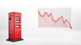 het 3d teruggeven van één enkele rode brandstofpomp in zijaanzicht die zich naast een rode negatieve statistiekgrafiek bevinden Stock Foto's
