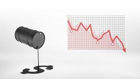 het 3d teruggeven van een zwarte vat lekke olie en het maken van een USD-teken op de vloer naast een negatieve statistiekgrafiek  Stock Foto's