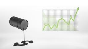 het 3d teruggeven van een zwarte vat lekke olie om een USD-teken hangend naast een grafiek met een groene positieve statistiek te Stock Foto