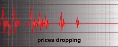 Het dalen van prijzen Stock Fotografie