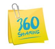 360 het delen van memorandum postillustratie Stock Afbeelding