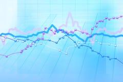 Het diagram van de de grafiekencomputer van de voorraad Stock Foto