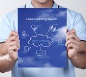 Het diagram van de Gegevensverwerking van de wolk royalty-vrije stock afbeelding