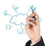 Het diagram van de Gegevensverwerking van de wolk royalty-vrije stock foto's