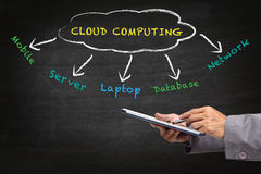 Het diagram van de Gegevensverwerking van de wolk Royalty-vrije Stock Afbeeldingen