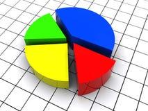 Het diagram van de pastei Stock Foto