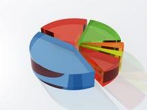 Het diagram van de pastei Royalty-vrije Stock Foto's