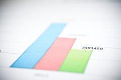 Het diagram van financiën Stock Afbeelding
