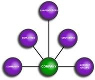 Het Diagram van het bedrijf Royalty-vrije Stock Foto's