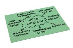 Het Diagram van het Ontwerp van het Web Stock Afbeeldingen