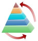 Het diagram van het proces Royalty-vrije Stock Foto