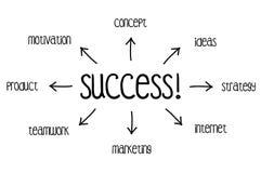 Het diagram van het succes Stock Foto