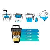 Het diagramillustratie van de waterfiltratie Stock Fotografie